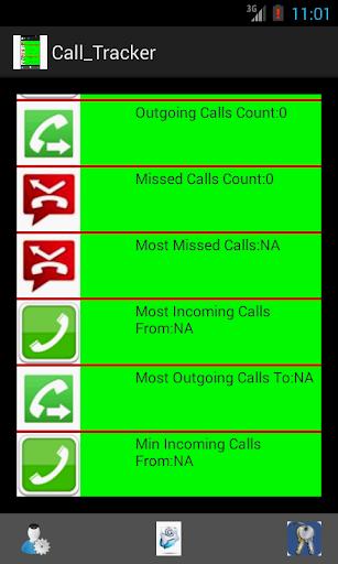 Call Counter