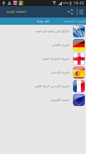 Korabia STATS