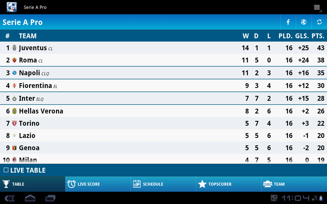 Serie A Pro Soccer - screenshot