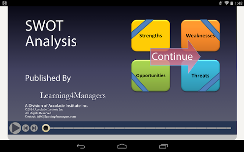 SWOT Analysis HD 30 Trial