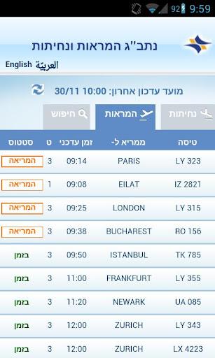 Flights List BenGurion Airport