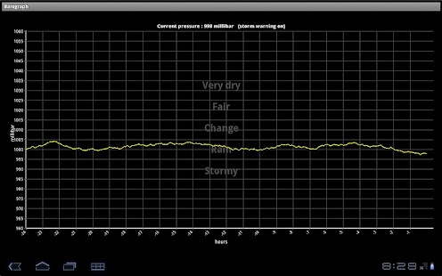 Barograph - screenshot thumbnail