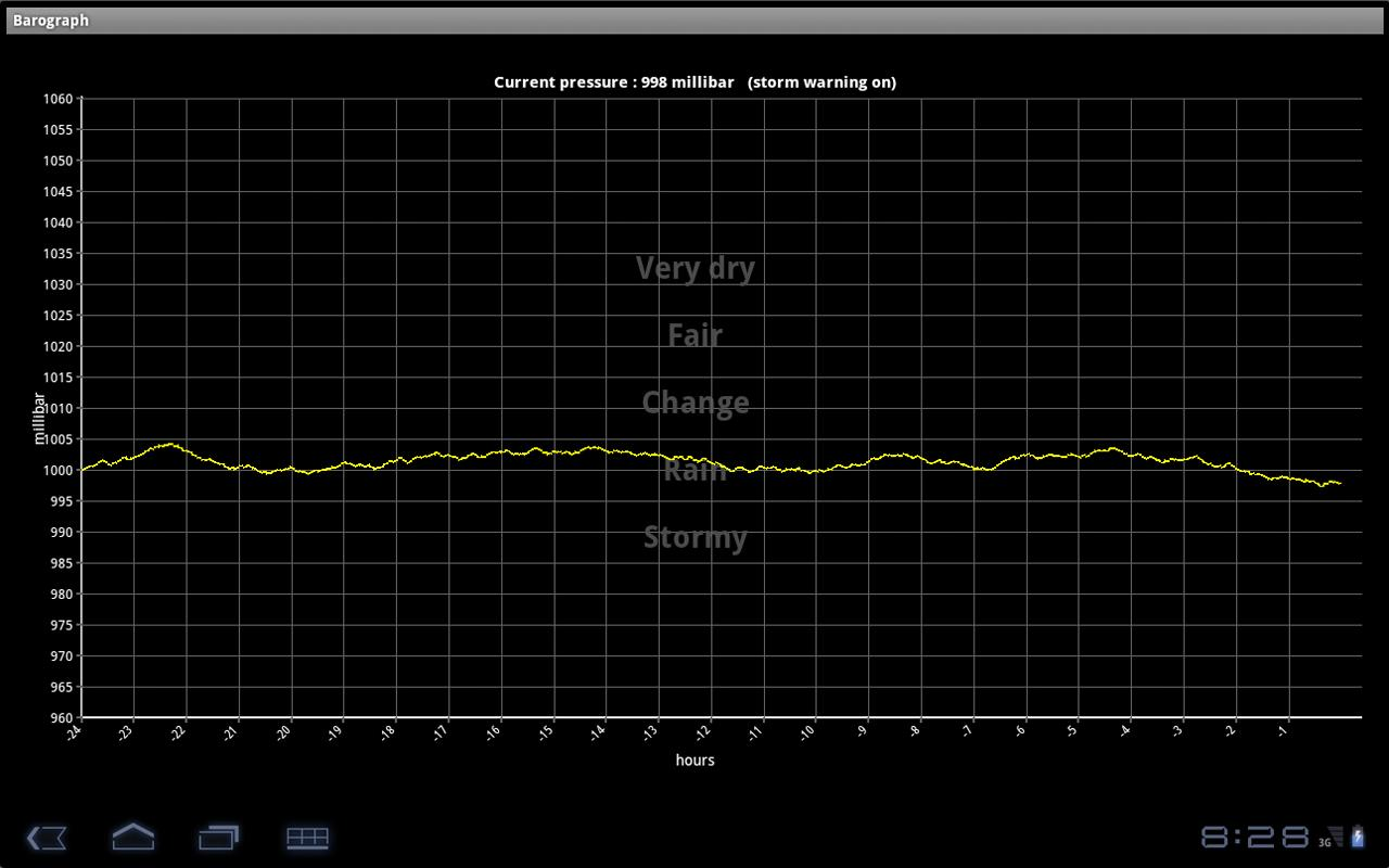 Barograph - screenshot