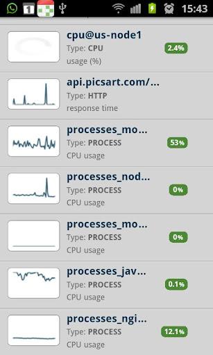 Monitis – Web IT Monitoring