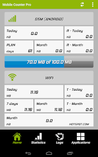 Mobile Counter | Data usage | Internet traffic 15
