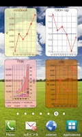 Screenshot of Graph trial