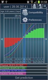 Personal Biorhythms Calculator - screenshot thumbnail