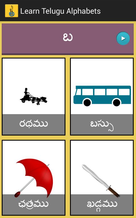 Photography Basics in Telugu | ఫోటోగ్రఫీ Basics ...