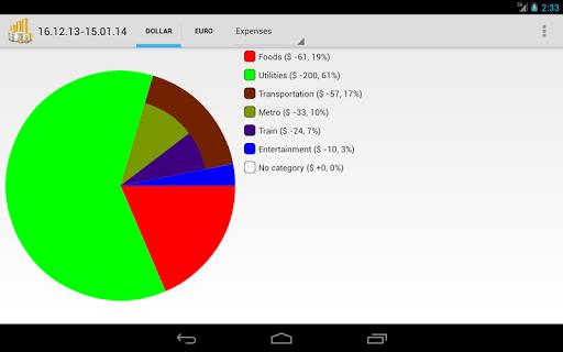 【免費財經App】Household Budget-APP點子