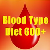 Blood Type Diet Food List 600+