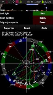 Horoscope deprecated