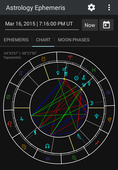 Astrology Ephemeris- screenshot