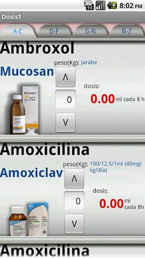 Dosis medicamentos pediátricos
