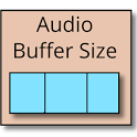 Audio Buffer Size icon