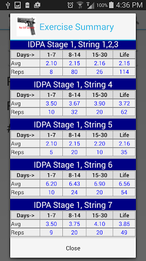 Dry Fire Par Time Tracker 1.96 screenshots 3