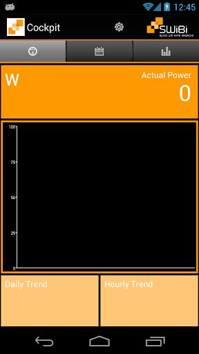 SWiBi dashboard