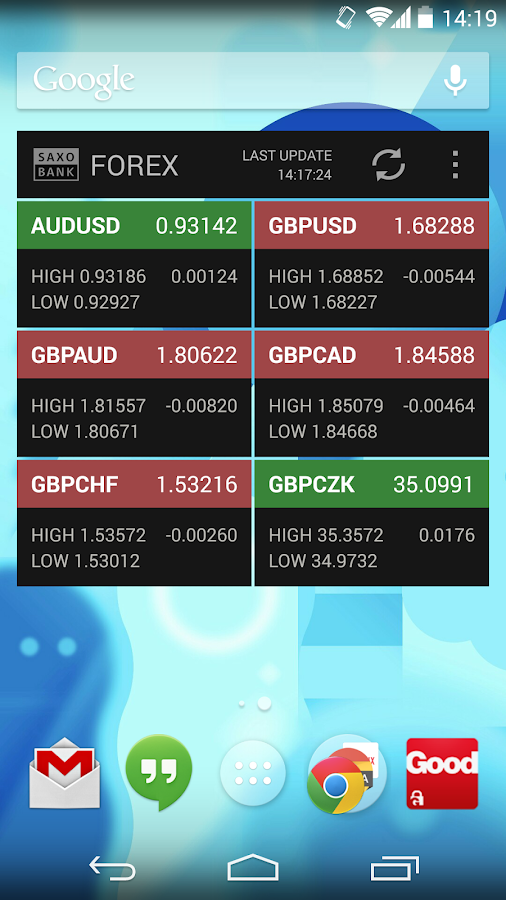 Forex mobile android