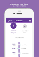 Screenshot of NaturalCycles, your fertility