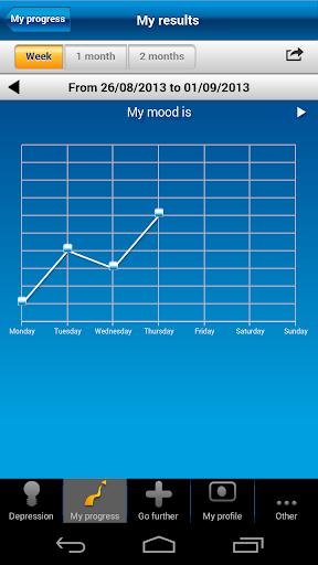 【免費醫療App】蘋果-APP點子