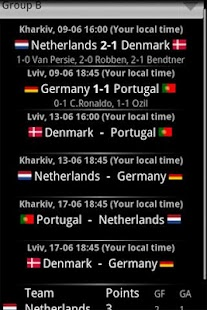 Euro 2012 Guide- screenshot thumbnail