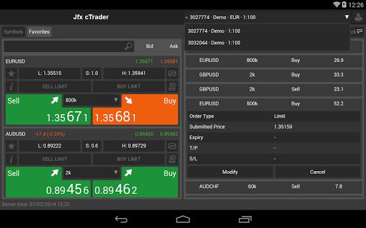 免費下載財經APP|JFX cTrader app開箱文|APP開箱王