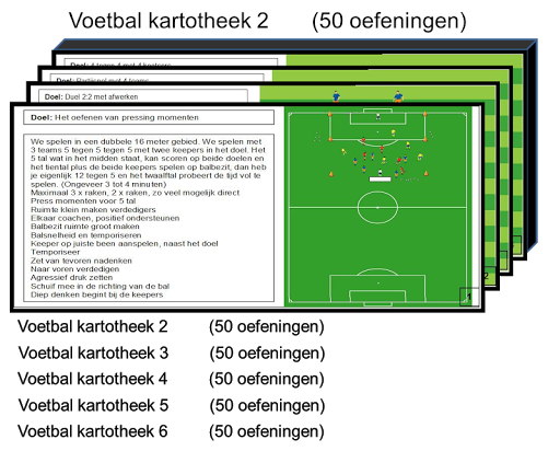 Voetbal oefenstof deel 2