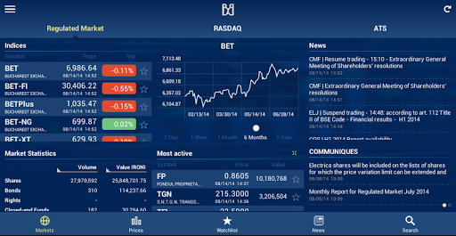 Bucharest Stock Exchange Tab