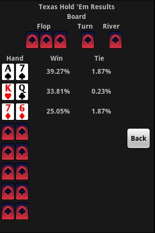 MPL Poker Calculator(Touch)- screenshot