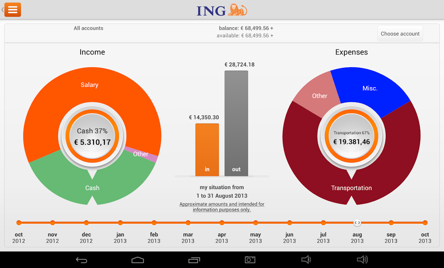Ing apk - Download Android APK GAMES & APPS for Windows phone APK