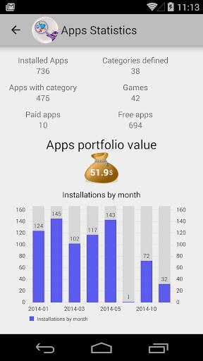 JINA Apps Organizer