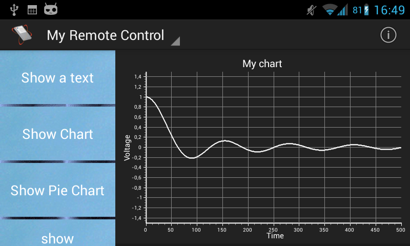 Remote Control for LabVIEW - screenshot