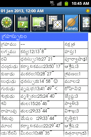 Zodiac signs in telugu by date of birth