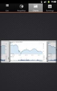ezStocksPro-Watchlist,Heatmap.- screenshot thumbnail