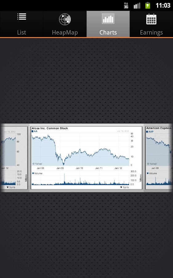 ezStocksPro-Watchlist,Heatmap.- screenshot