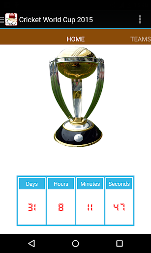 Cricket WorldCup 2015 Updates