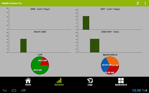 Mobile Counter | Data usage | Internet traffic 10