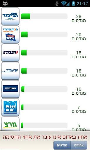 סקר בחירות 2013