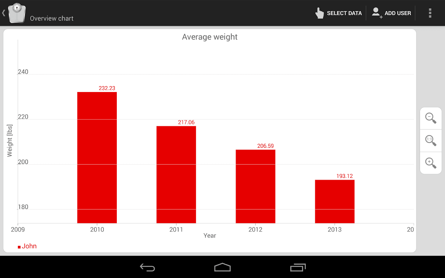 Weight Meter ideal weight, BMI - screenshot