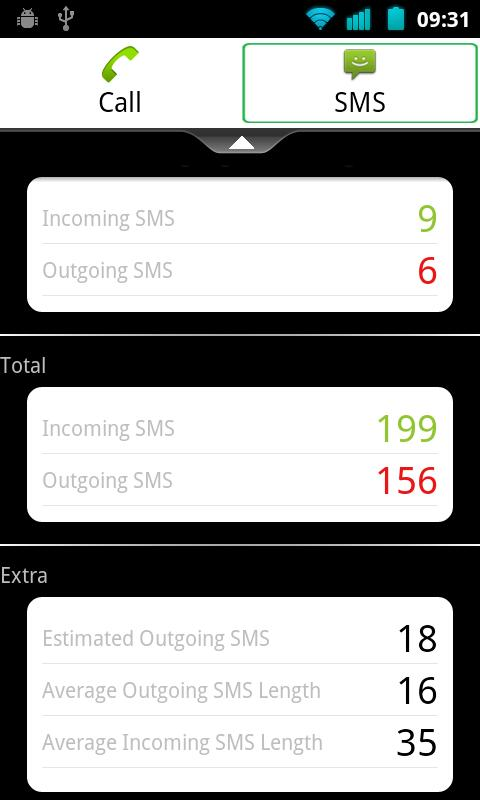 Call & SMS Stats- screenshot