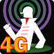 4G technology LTE