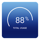 SLT Broadband Usage Sri Lanka