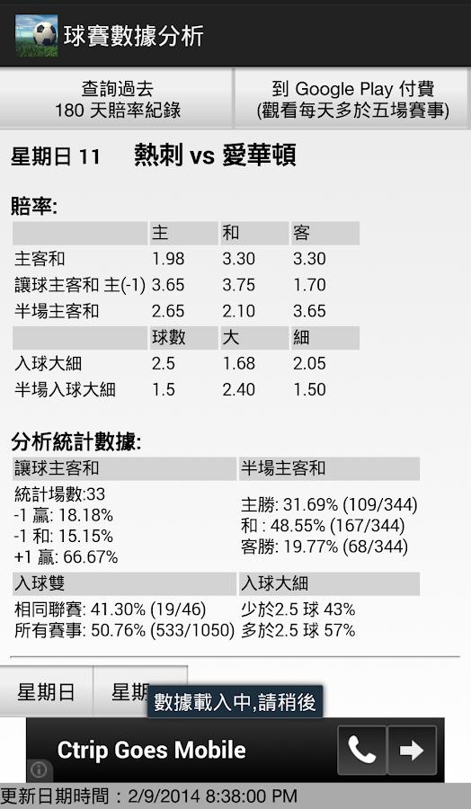 球賽數據分析(付費版) - screenshot