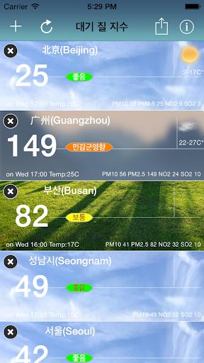 통합대기환경지수 pm10 pm2.5 o3 no2 so2