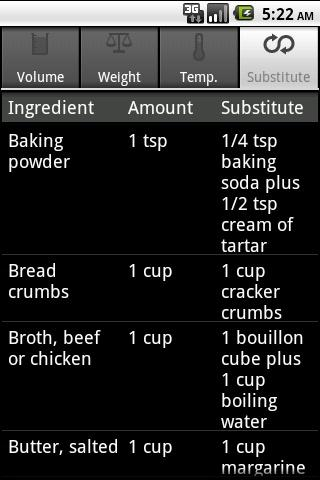 Cooking Conversions - screenshot