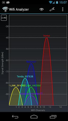PC u7528 Wifi Analyzer 1