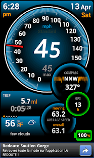 Ulysse Speedometer Screenshot