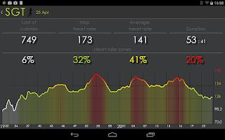 Screenshot of Heart Rate - Sport Gear + Wear