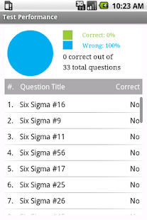 ASQ Six Sigma Green Belt Prep - screenshot thumbnail