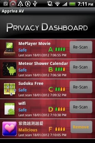 Antivirus for Android- screenshot