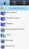 Screenshot of Kana (Hiragana & Katakana)